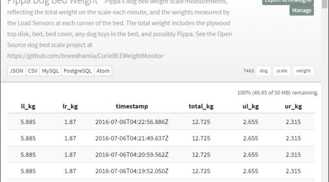 Dog Weight Scale Part 14: Uploading Data to data.sparkfun.com