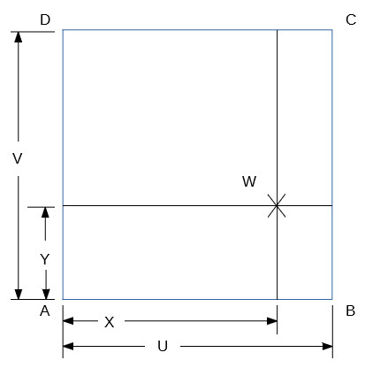 Variables involved in the Center of Gravity calculation