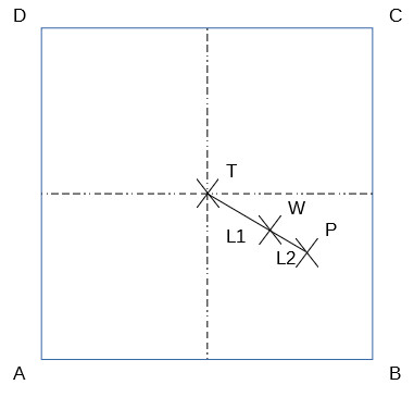 Dog Weight Scale Part 6: Calculating the Dog's Weight and Position